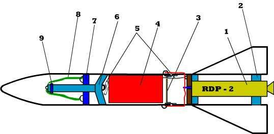 (рис.1) Схема ракеты готовой к